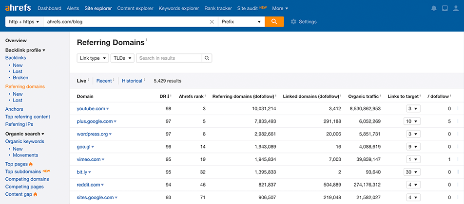 Free Backlink Checker by Ahrefs: Check Backlinks for Any Website