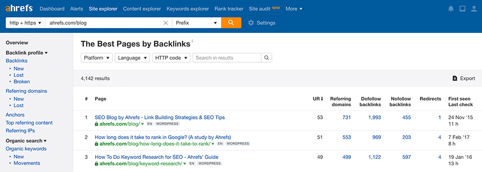 best by backlinks