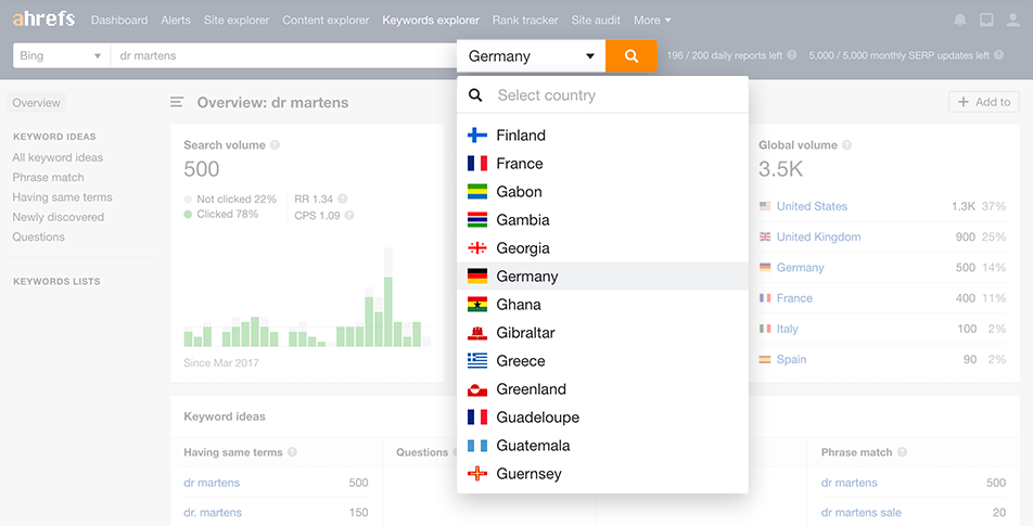 Perform Bing keyword research for almost any country