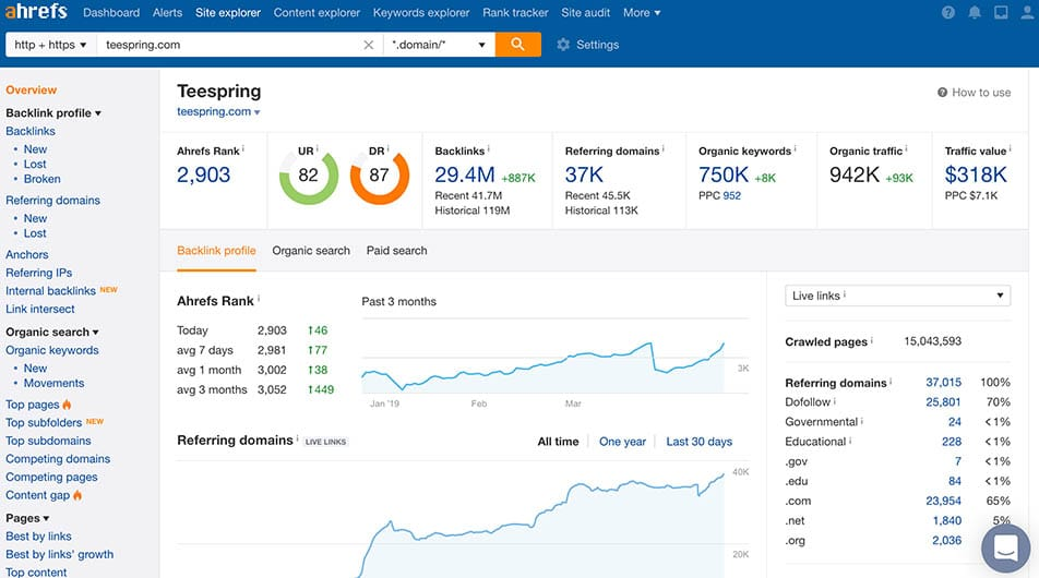 Site Explorer by Ahrefs: Competitive Analysis Tool For SEO